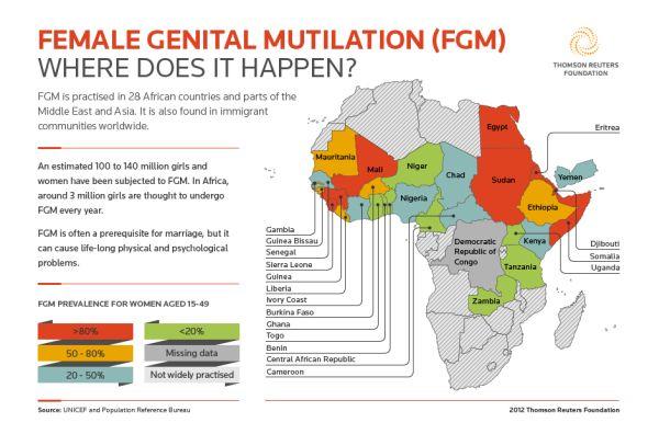 fgm-infographic